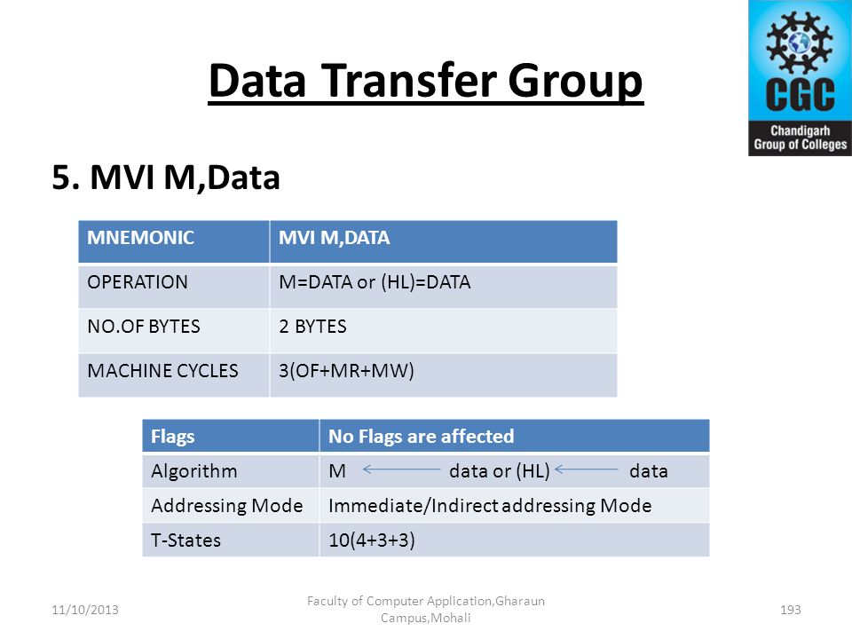 Data Transfer Group 5. MVI M,Data Faculty of Computer Application,Gharaun Campus,Mohali 193 MNEMONICMVI M,DATA OPERATIONM=DATA or (HL)=DATA NO.OF BYTE