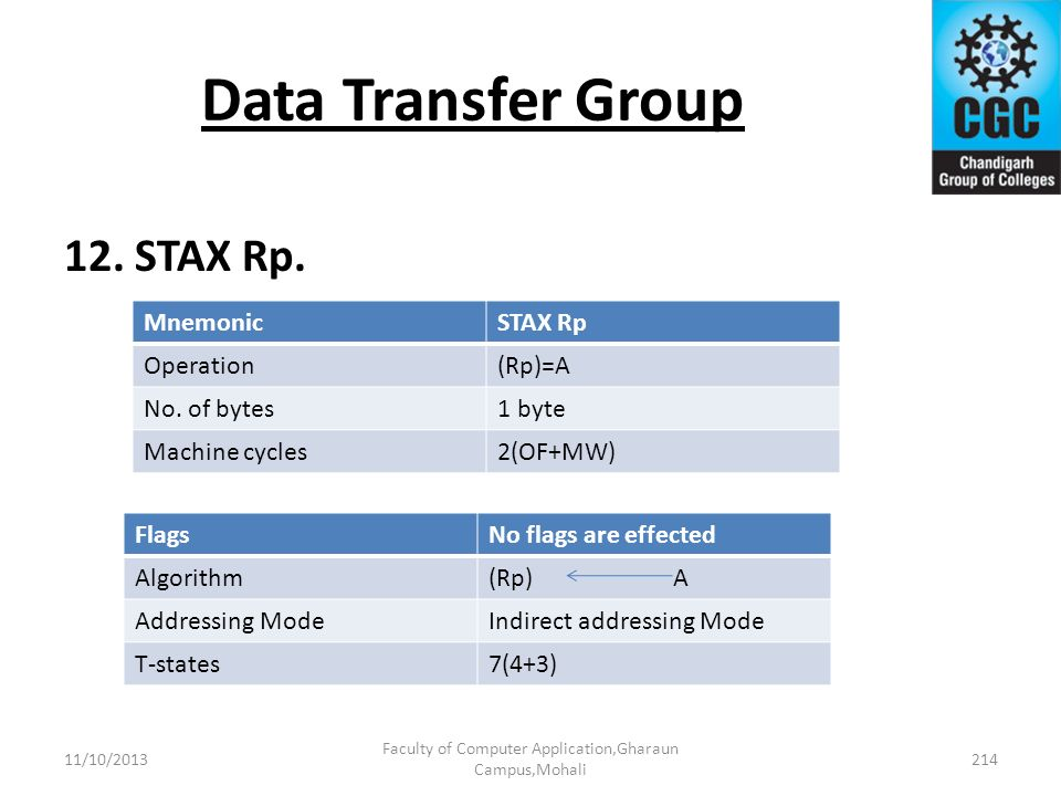 Data Transfer Group 12. STAX Rp. Faculty of Computer Application,Gharaun Campus,Mohali 214 MnemonicSTAX Rp Operation(Rp)=A No. of bytes1 byte Machine