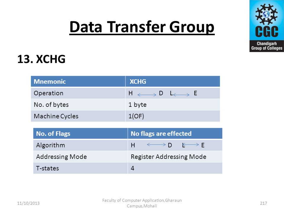 Data Transfer Group 13. XCHG Faculty of Computer Application,Gharaun Campus,Mohali 217 Mnemonic XCHG OperationH D L E No. of bytes1 byte Machine Cycle