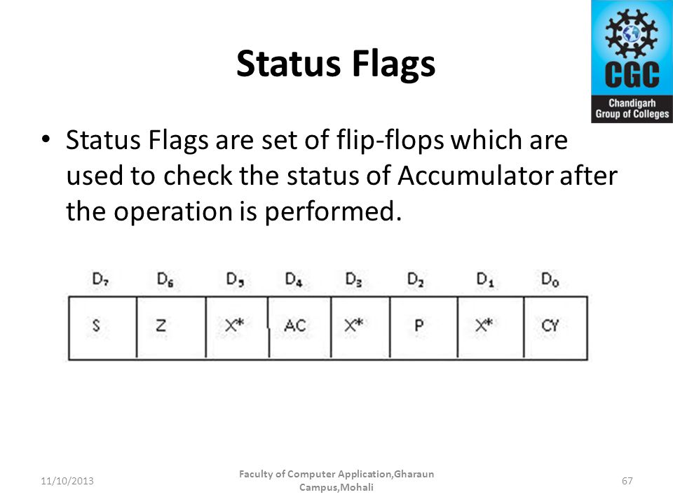 Status Flags Status Flags are set of flip-flops which are used to check the status of Accumulator after the operation is performed. Faculty of Compute