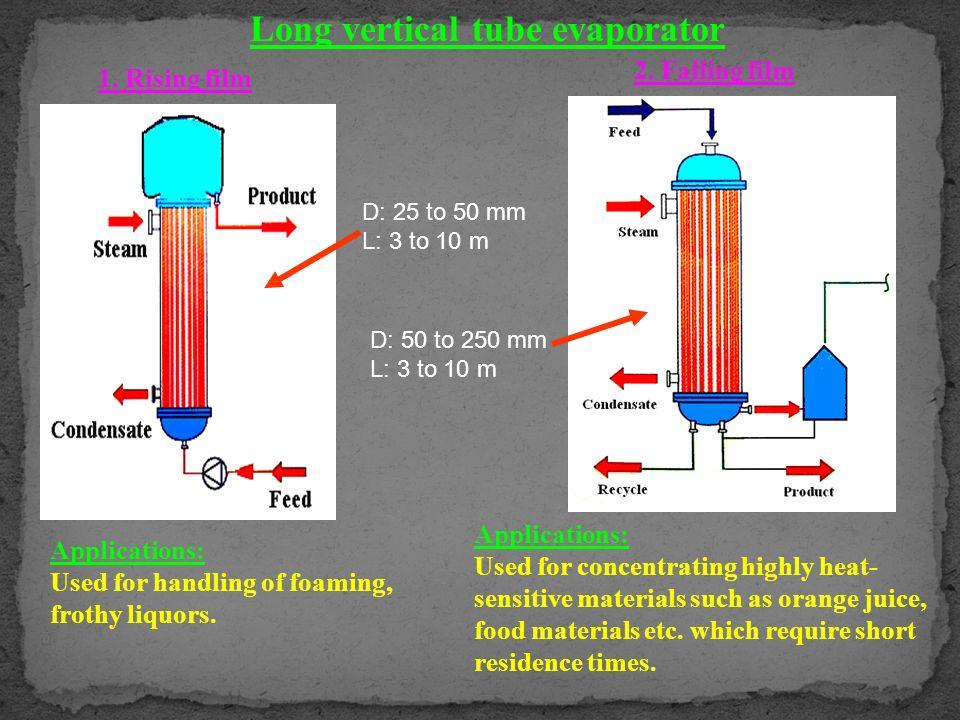 Long vertical tube evaporator 2. Falling film 1. Rising film D: 25 to 50 mm L: 3 to 10 m D: 50 to 250 mm L: 3 to 10 m Applications: Used for handling