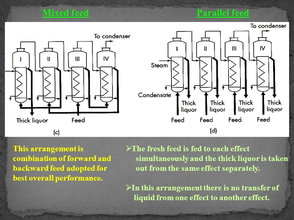 This arrangement is combination of forward and backward feed adopted for best overall performance. The fresh feed is fed to each effect simultaneously