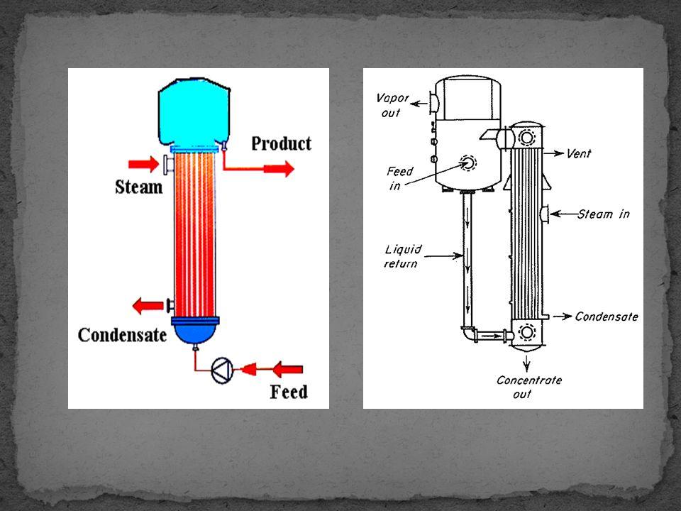 Methods of feeding Forward feed Backward feed Mixed feed Parallel feed