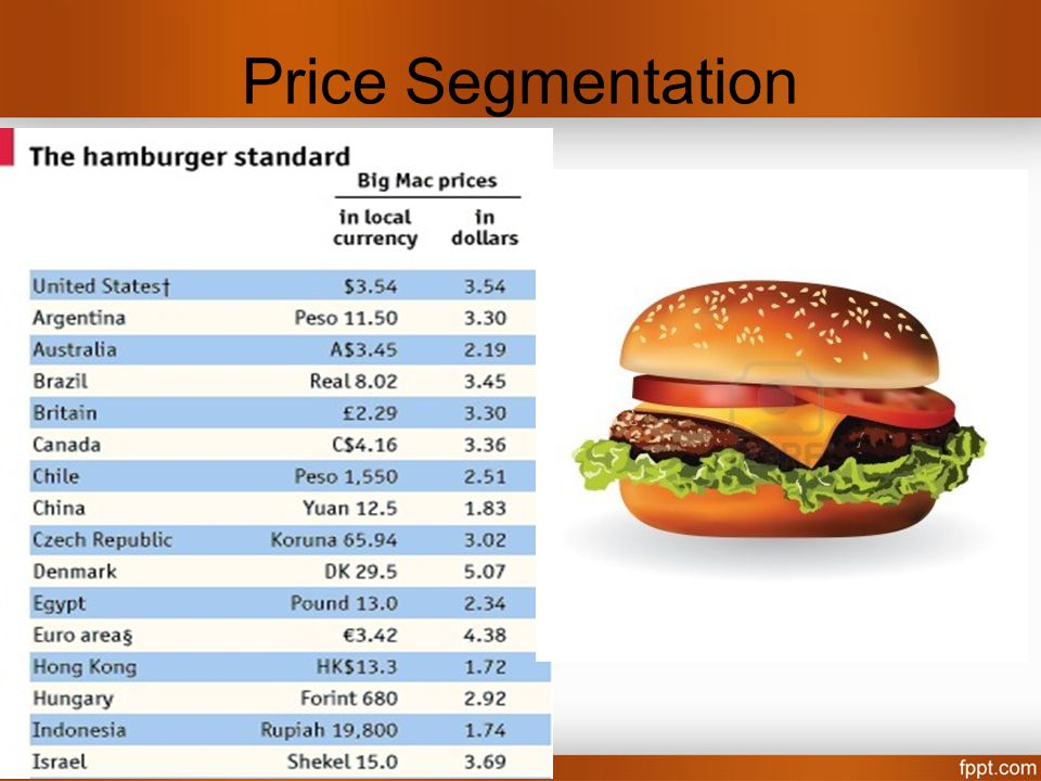 Goal of Price Segmentation Align prices to demand heterogeneity in an effort to extract a greater portion of the consumer surplus from the market in the form of profits.