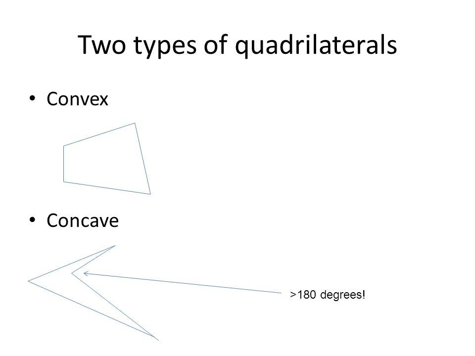 Two types of quadrilaterals Convex Concave >180 degrees!