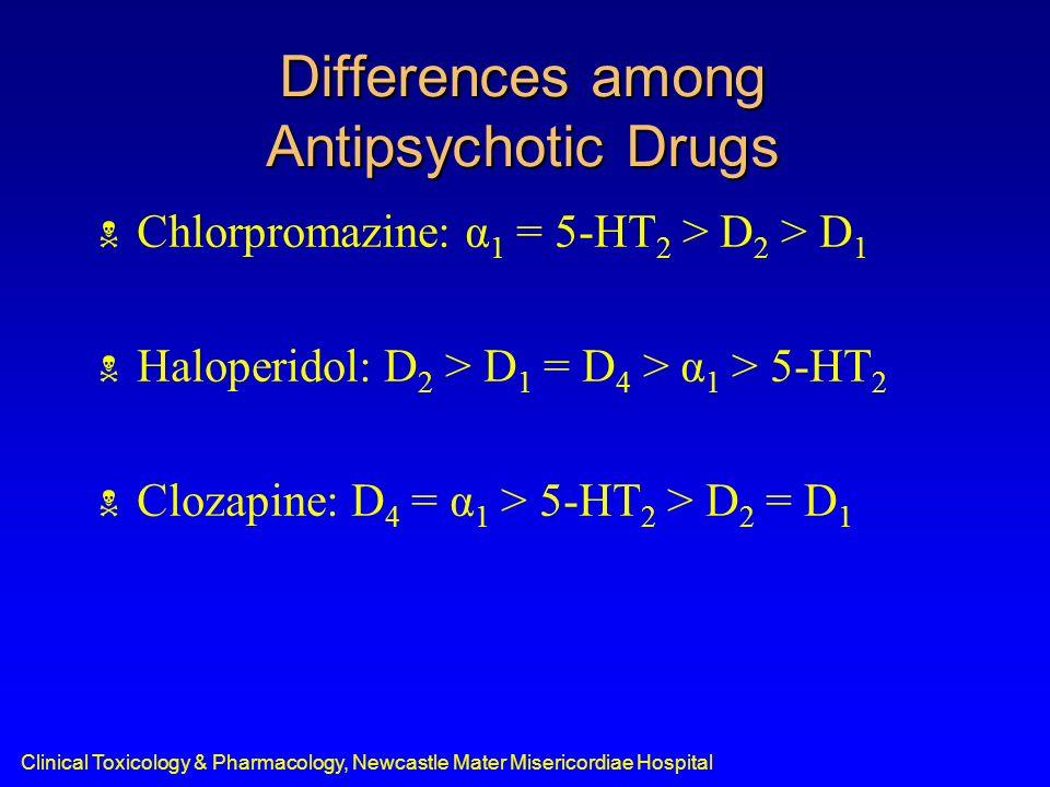 Clinical Toxicology & Pharmacology, Newcastle Mater Misericordiae Hospital Differences among Antipsychotic Drugs Chlorpromazine: α 1 = 5-HT 2 > D 2 >