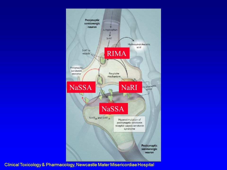 Clinical Toxicology & Pharmacology, Newcastle Mater Misericordiae Hospital SSRINaRI RIMA NaSSA