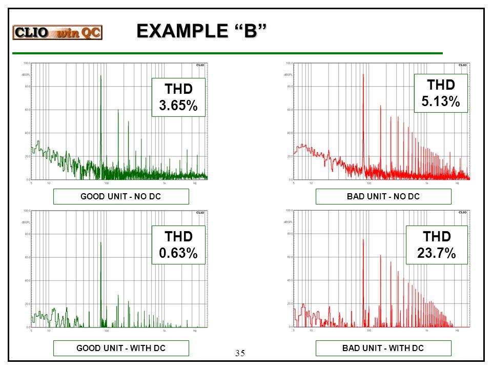 35 GOOD UNIT - NO DC EXAMPLE B BAD UNIT - NO DC THD 5.13% THD 3.65% GOOD UNIT - WITH DCBAD UNIT - WITH DC THD 23.7% THD 0.63%