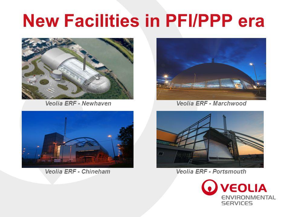 Veolia ERF - Marchwood Veolia ERF - Portsmouth Veolia ERF - Newhaven Veolia ERF - Chineham New Facilities in PFI/PPP era