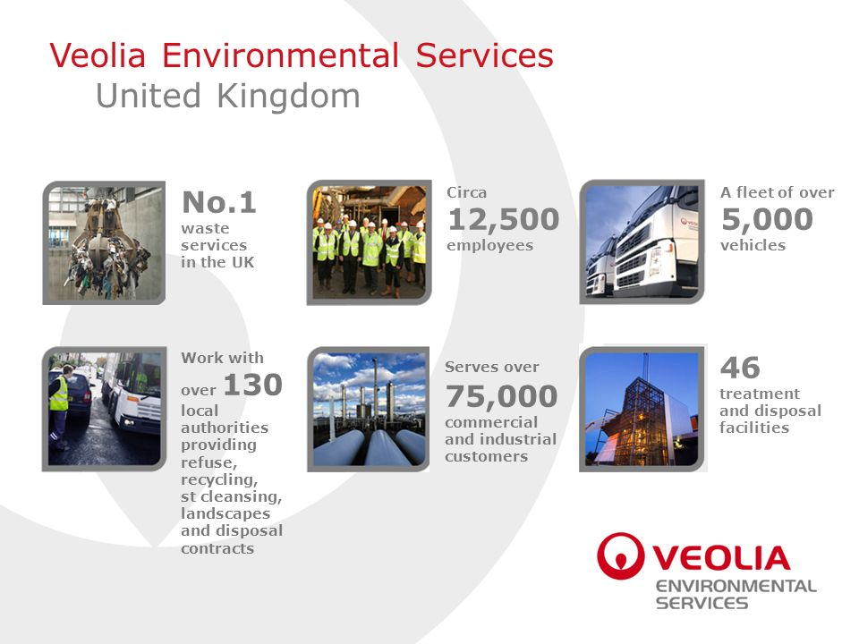 No.1 waste services in the UK Circa 12,500 employees A fleet of over 5,000 vehicles Work with over 130 local authorities providing refuse, recycling,