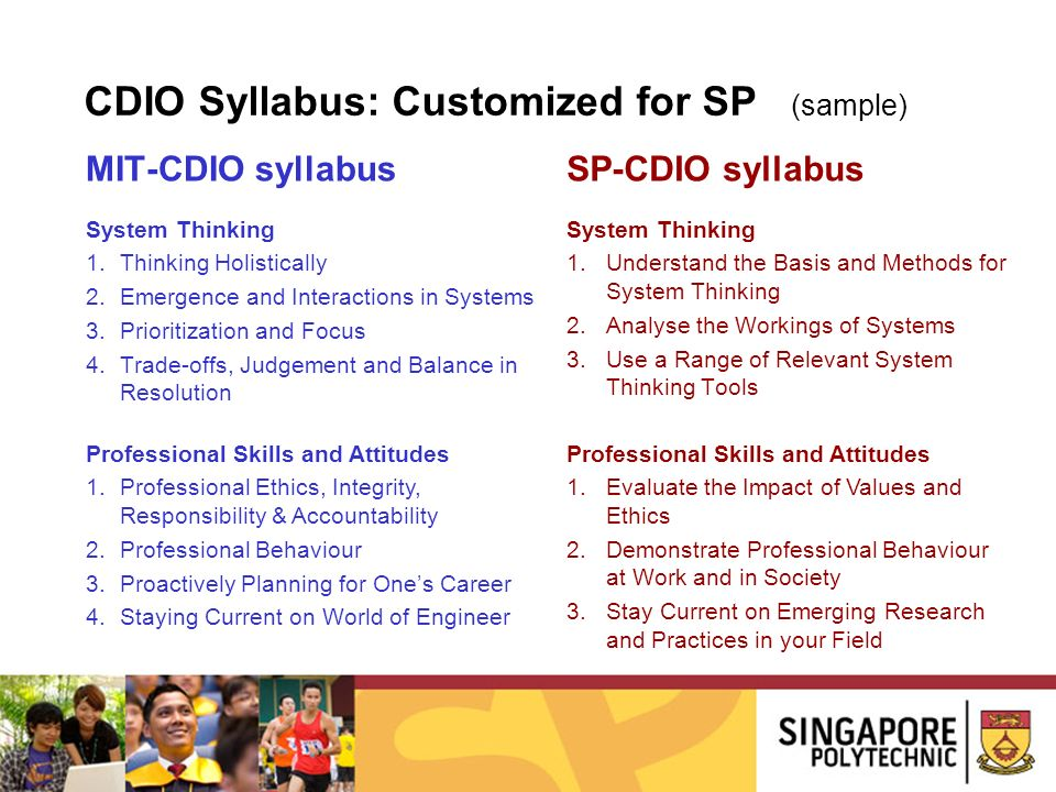 CDIO Syllabus: Customized for SP (sample) MIT-CDIO syllabus System Thinking 1.Thinking Holistically 2.Emergence and Interactions in Systems 3.Prioriti