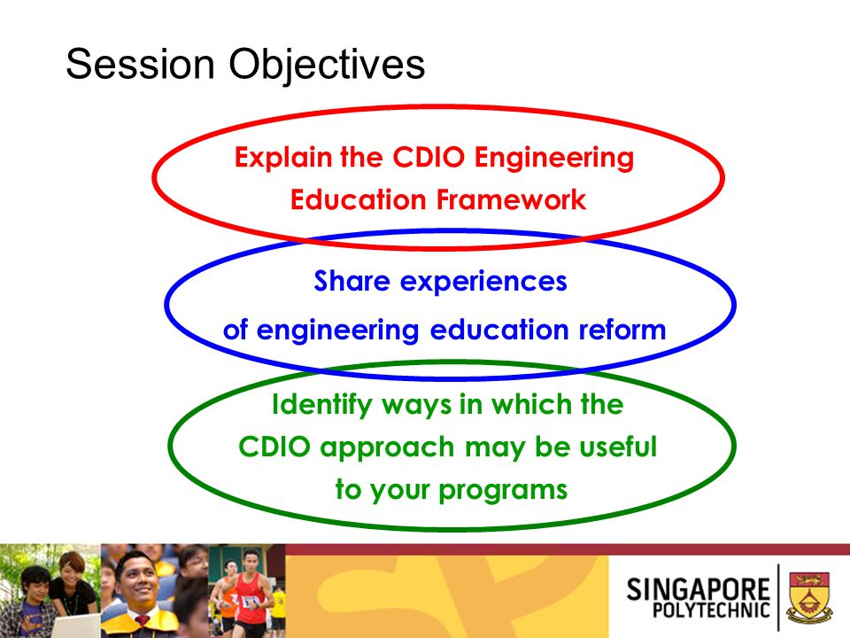 Session Objectives Identify ways in which the CDIO approach may be useful to your programs Share experiences of engineering education reform Explain t