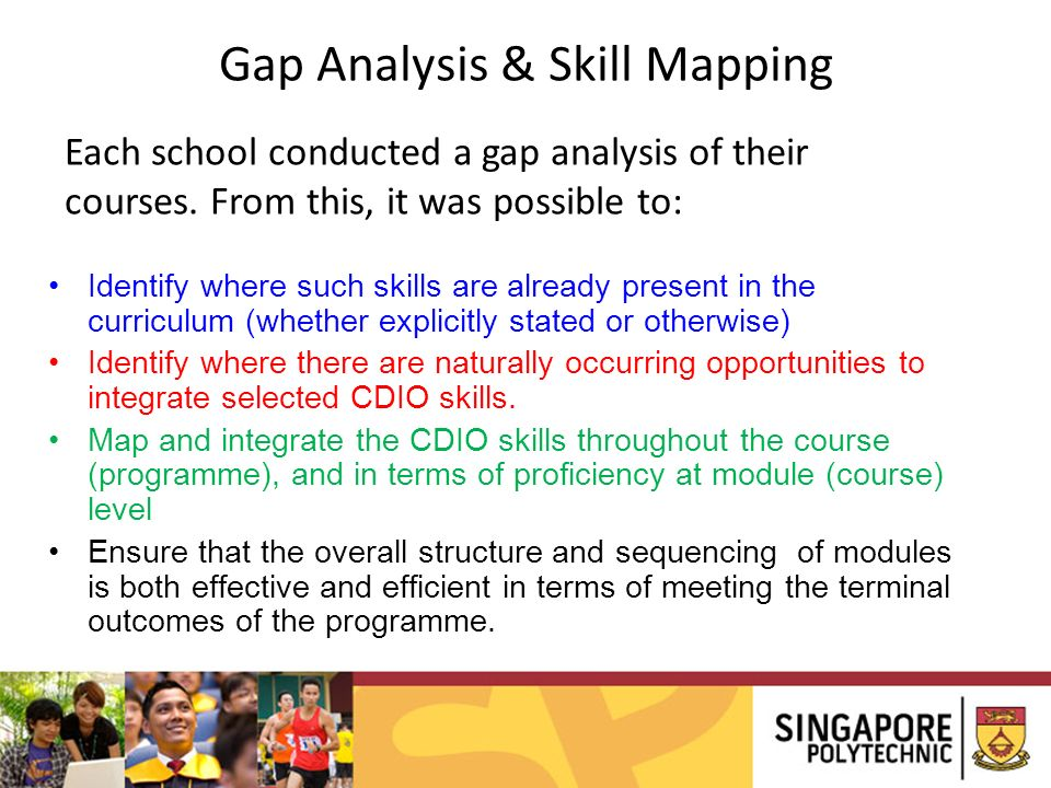 Gap Analysis & Skill Mapping Identify where such skills are already present in the curriculum (whether explicitly stated or otherwise) Identify where