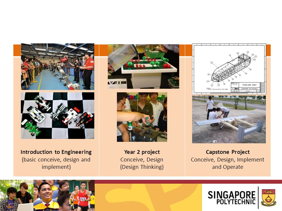 Year 1Year 2Year 3 Introduction to Engineering (basic conceive, design and implement) Year 2 project Conceive, Design (Design Thinking) Capstone Project Conceive, Design, Implement and Operate