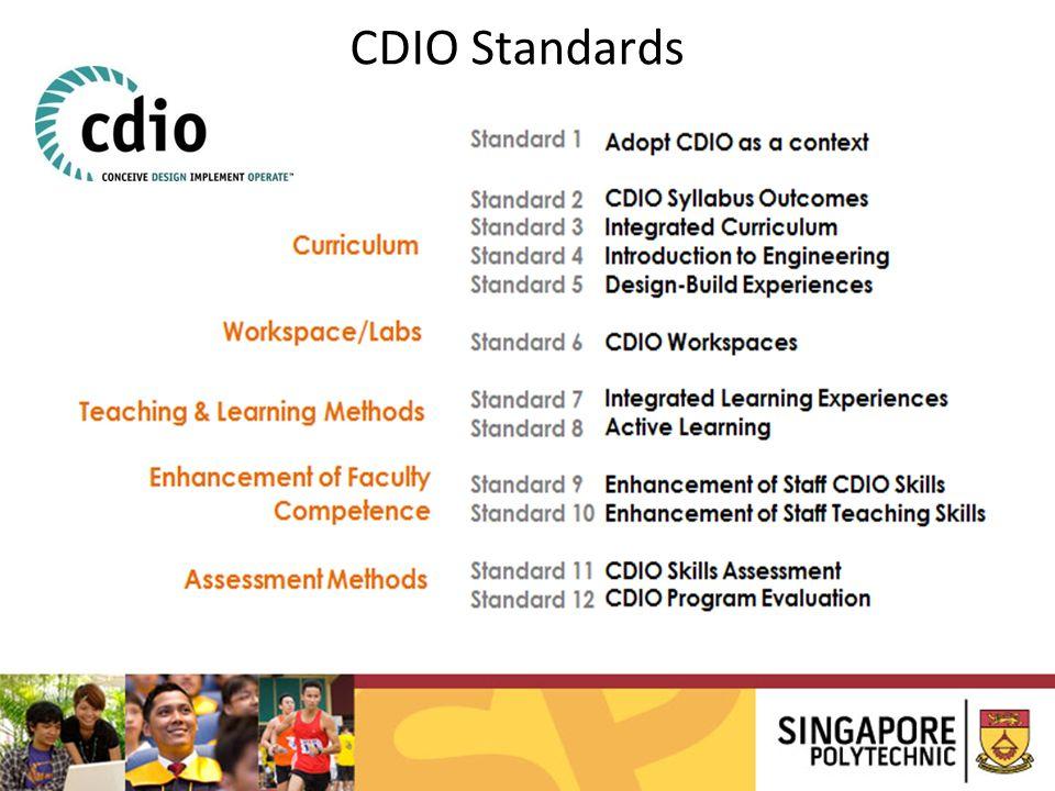 CDIO Standards