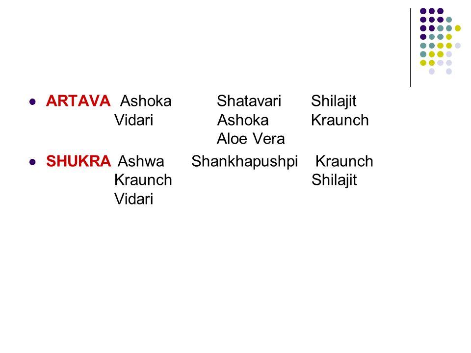 ARTAVA AshokaShatavariShilajit Vidari AshokaKraunch Aloe Vera SHUKRA Ashwa Shankhapushpi Kraunch Kraunch Shilajit Vidari