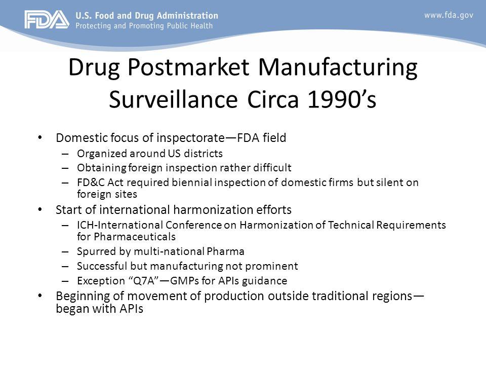 Drug Postmarket Manufacturing Surveillance Circa 1990s Domestic focus of inspectorateFDA field – Organized around US districts – Obtaining foreign ins