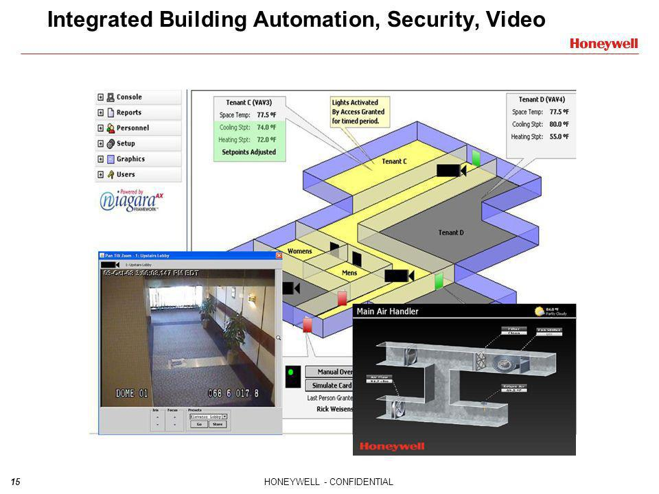 15HONEYWELL - CONFIDENTIAL Integrated Building Automation, Security, Video