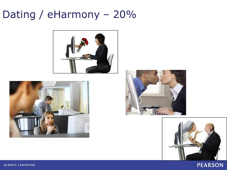Dating / eHarmony – 20%