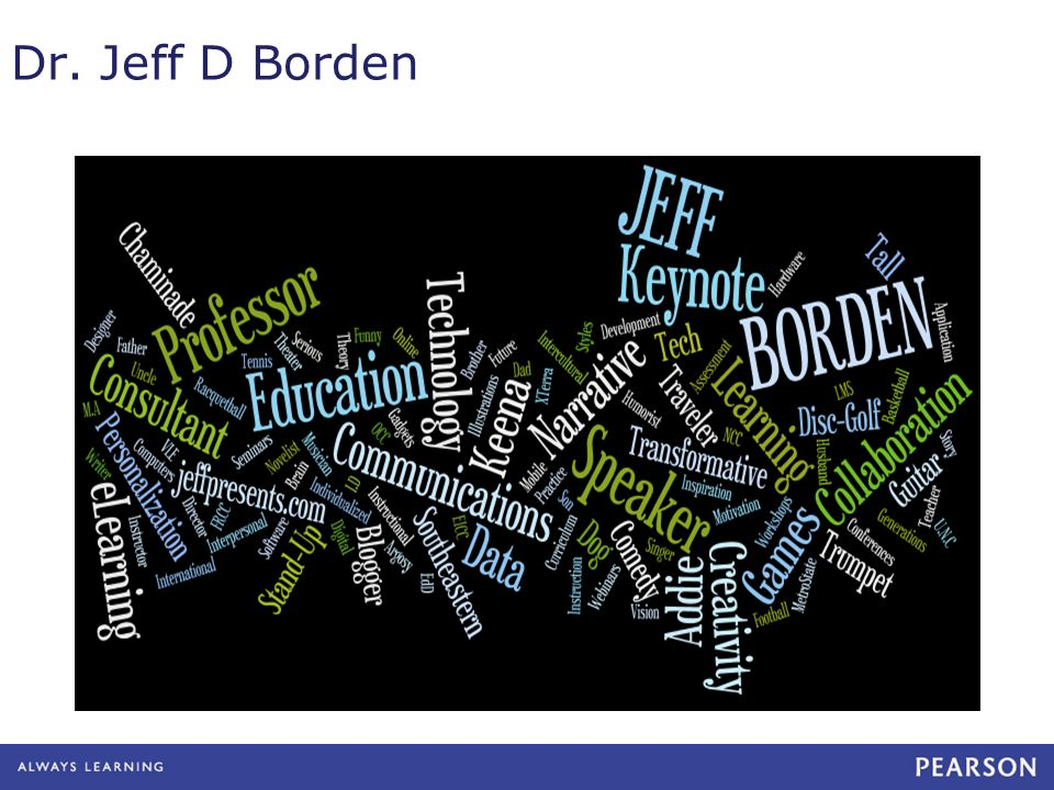 Dr. Jeff D Borden