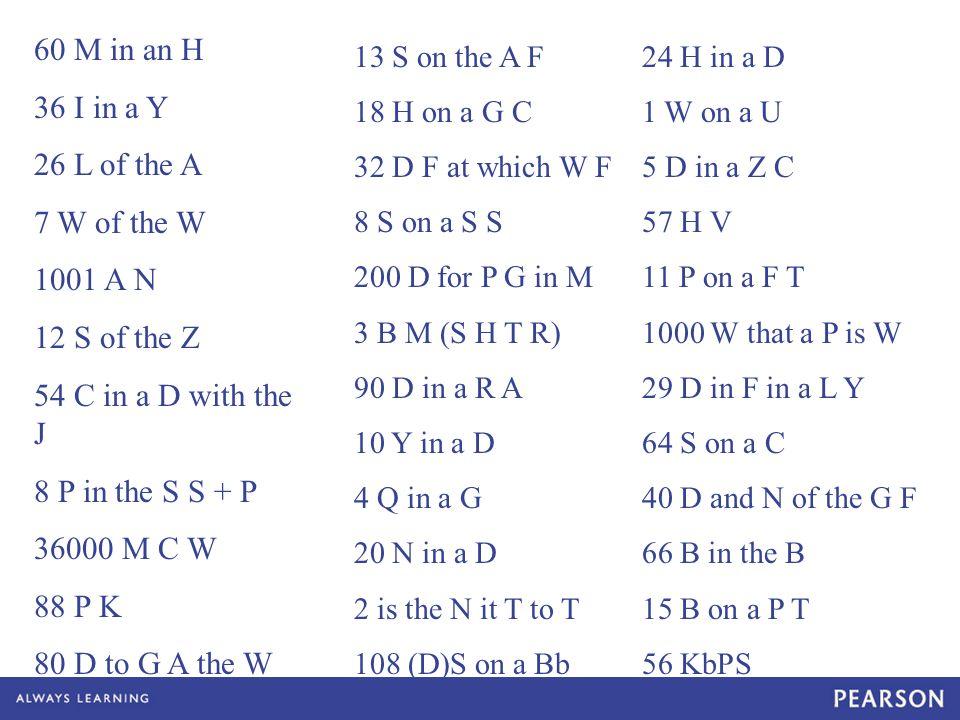 60 M in an H 36 I in a Y 26 L of the A 7 W of the W 1001 A N 12 S of the Z 54 C in a D with the J 8 P in the S S + P 36000 M C W 88 P K 80 D to G A the W 13 S on the A F 18 H on a G C 32 D F at which W F 8 S on a S S 200 D for P G in M 3 B M (S H T R) 90 D in a R A 10 Y in a D 4 Q in a G 20 N in a D 2 is the N it T to T 108 (D)S on a Bb 24 H in a D 1 W on a U 5 D in a Z C 57 H V 11 P on a F T 1000 W that a P is W 29 D in F in a L Y 64 S on a C 40 D and N of the G F 66 B in the B 15 B on a P T 56 KbPS