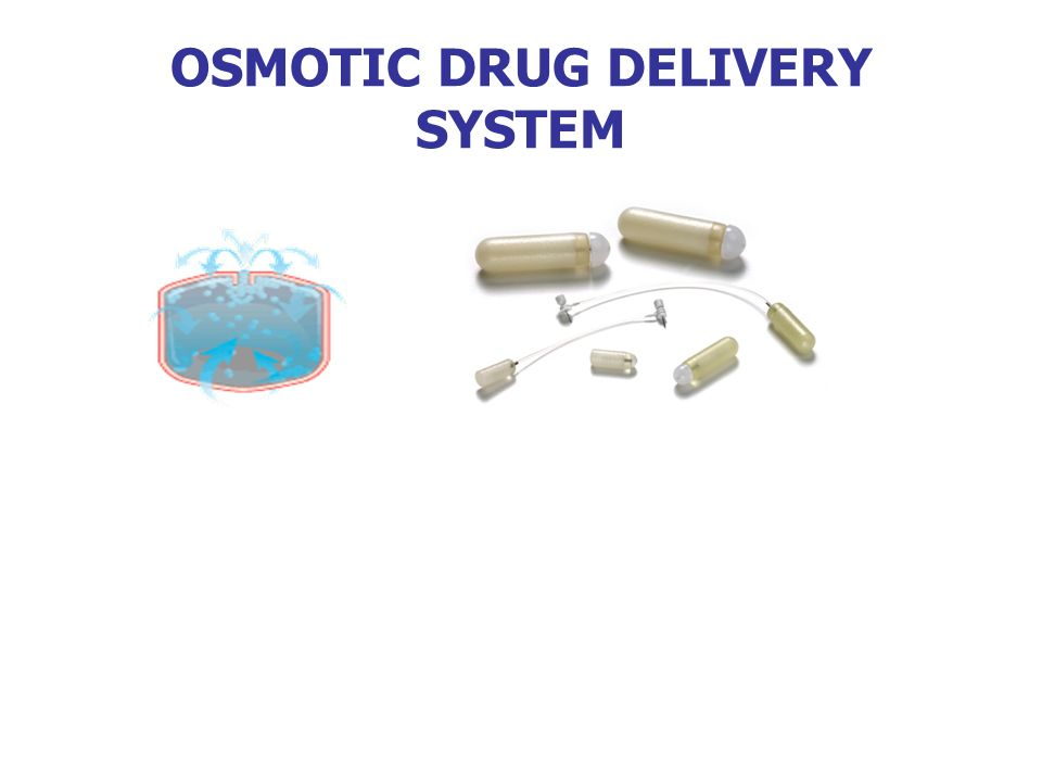 OSMOTIC DRUG DELIVERY SYSTEM
