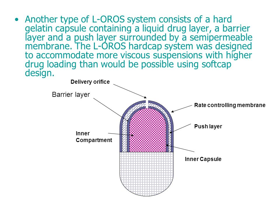 Another type of L-OROS system consists of a hard gelatin capsule containing a liquid drug layer, a barrier layer and a push layer surrounded by a semi