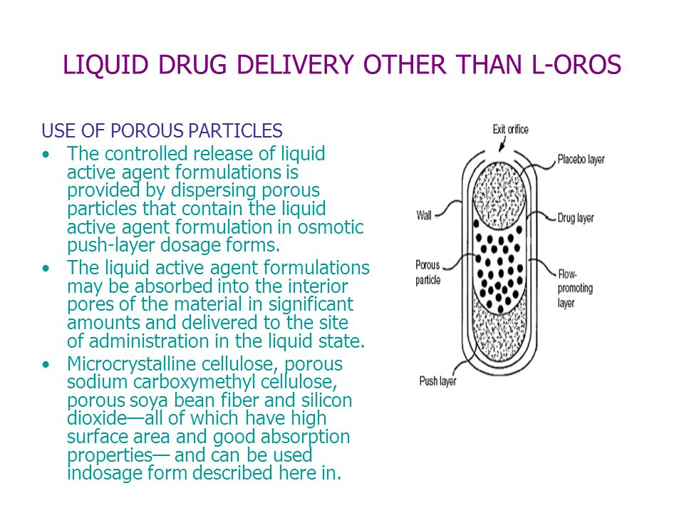 LIQUID DRUG DELIVERY OTHER THAN L-OROS USE OF POROUS PARTICLES The controlled release of liquid active agent formulations is provided by dispersing po