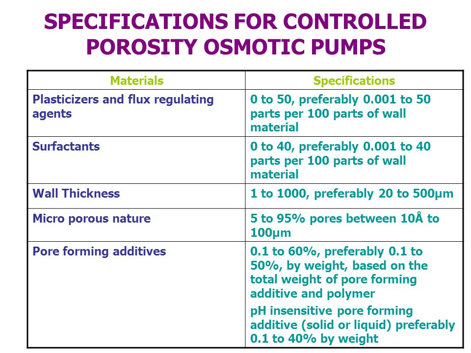 SPECIFICATIONS FOR CONTROLLED POROSITY OSMOTIC PUMPS MaterialsSpecifications Plasticizers and flux regulating agents 0 to 50, preferably 0.001 to 50 p