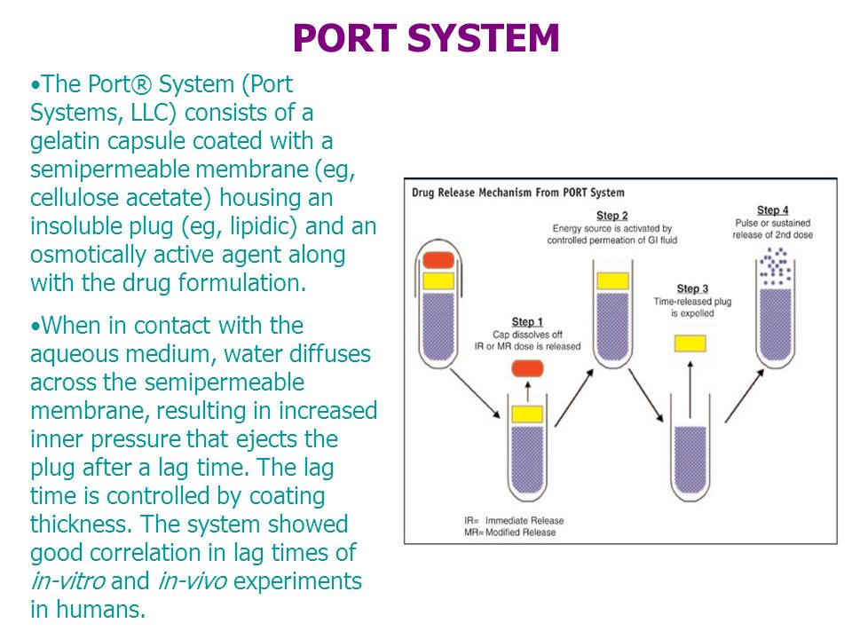 PORT SYSTEM The Port® System (Port Systems, LLC) consists of a gelatin capsule coated with a semipermeable membrane (eg, cellulose acetate) housing an