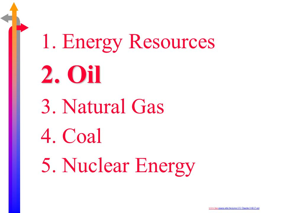 1. Energy Resources 2. Oil 3. Natural Gas 4. Coal 5. Nuclear Energy www.bio.www.bio.miami.edu/beck/esc101/Chapter14&15.ppt