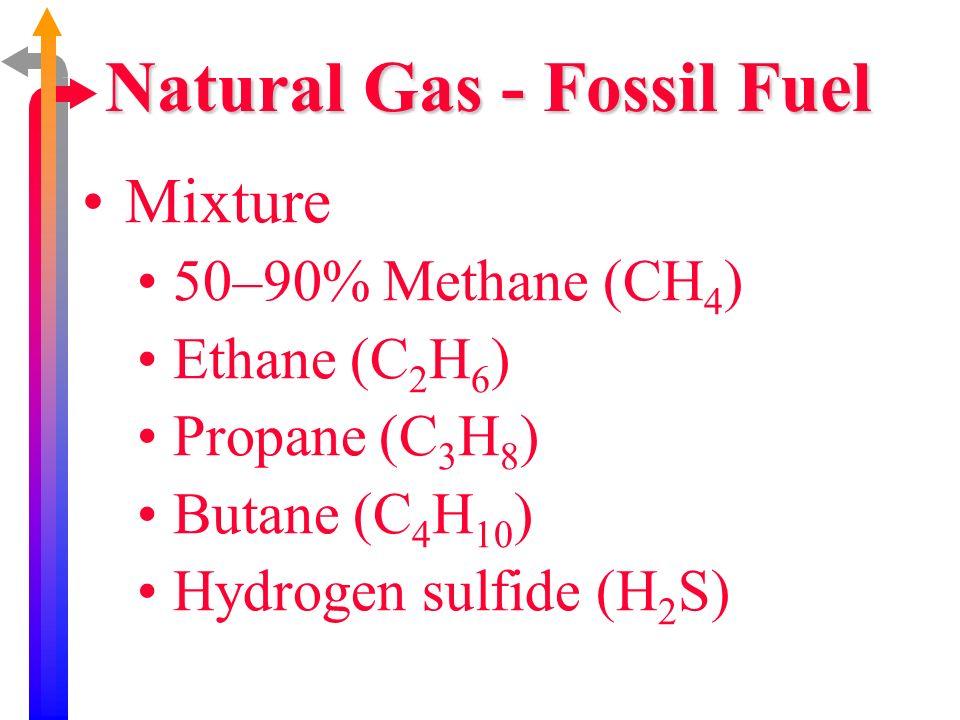 Natural Gas - Fossil Fuel Mixture 50–90% Methane (CH 4 ) Ethane (C 2 H 6 ) Propane (C 3 H 8 ) Butane (C 4 H 10 ) Hydrogen sulfide (H 2 S)