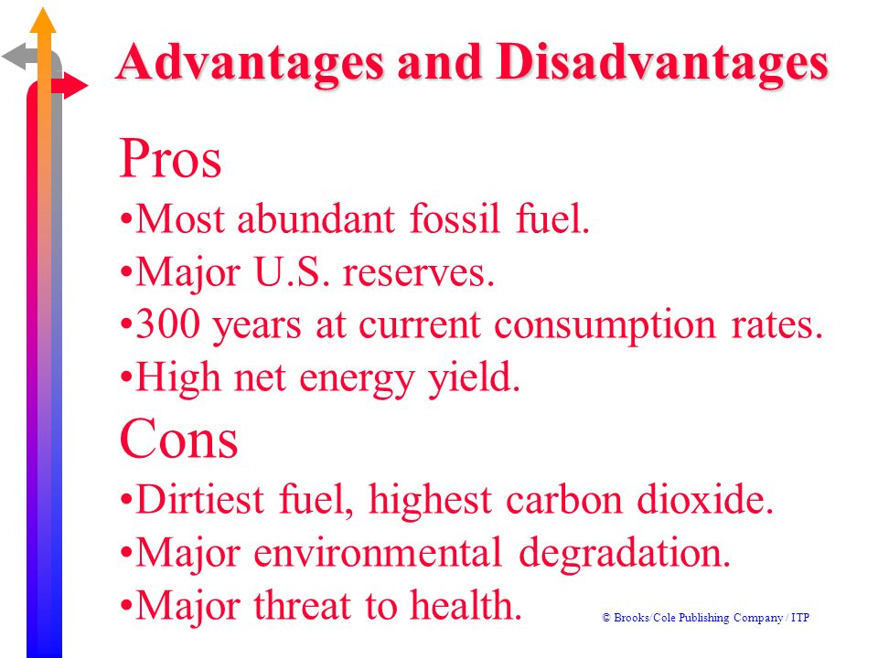 Advantages and Disadvantages Pros Most abundant fossil fuel. Major U.S. reserves. 300 years at current consumption rates. High net energy yield. Cons