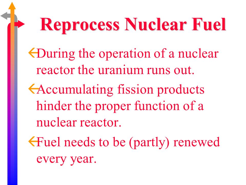 Reprocess Nuclear Fuel ßDuring the operation of a nuclear reactor the uranium runs out. ßAccumulating fission products hinder the proper function of a