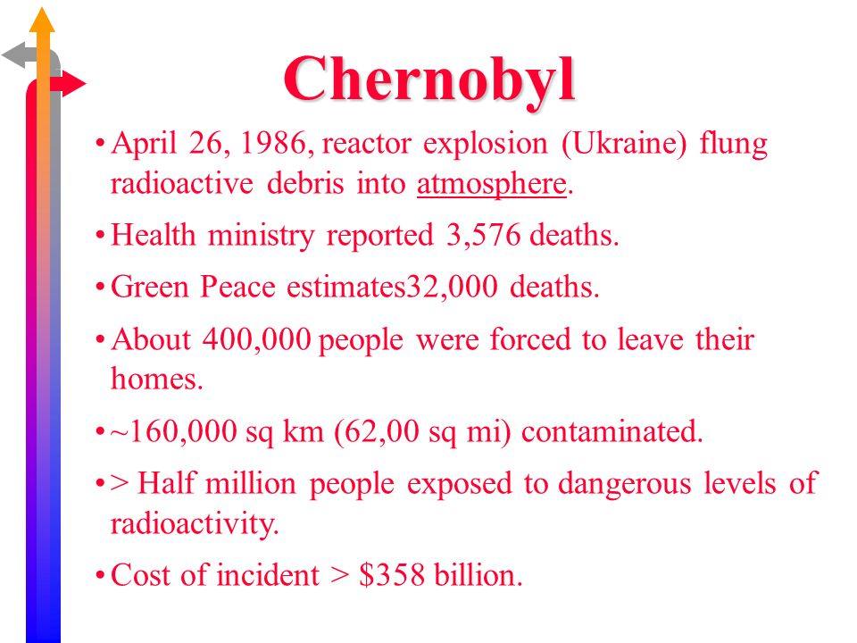 Chernobyl April 26, 1986, reactor explosion (Ukraine) flung radioactive debris into atmosphere.atmosphere Health ministry reported 3,576 deaths. Green