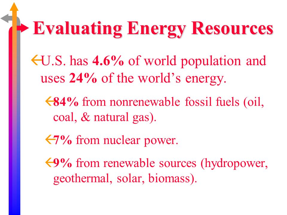 Evaluating Energy Resources ßU.S. has 4.6% of world population and uses 24% of the worlds energy. ß84% from nonrenewable fossil fuels (oil, coal, & na