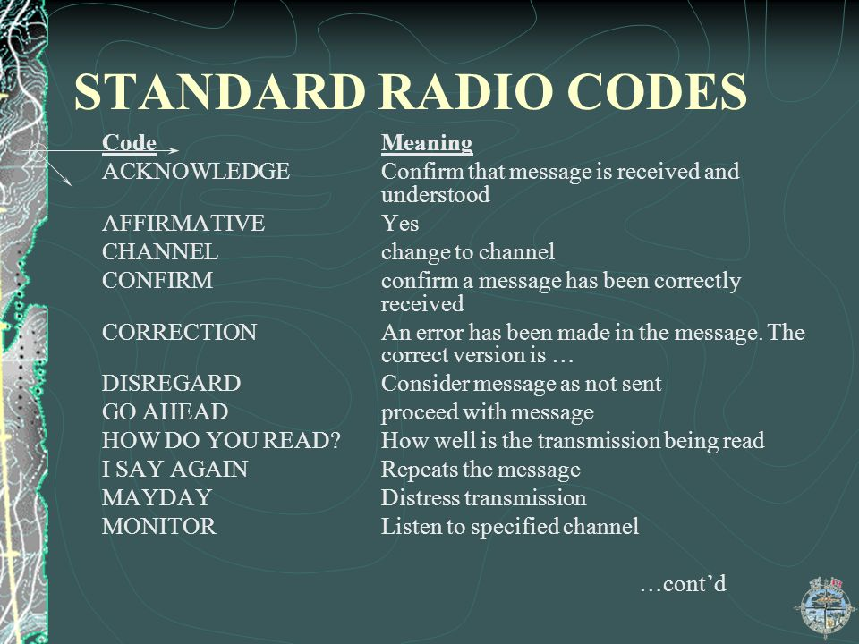 STANDARD RADIO CODES CodeMeaning ACKNOWLEDGEConfirm that message is received and understood AFFIRMATIVEYes CHANNELchange to channel CONFIRMconfirm a message has been correctly received CORRECTIONAn error has been made in the message.