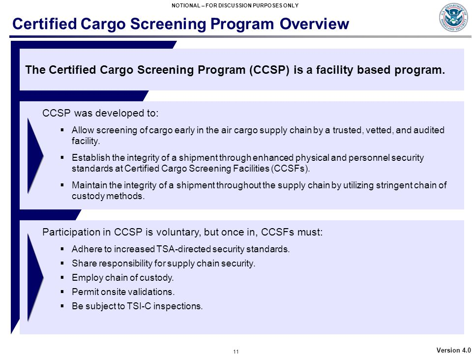 11 NOTIONAL – FOR DISCUSSION PURPOSES ONLY Version 4.0 Certified Cargo Screening Program Overview CCSP was developed to: Allow screening of cargo earl