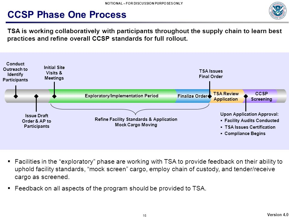 16 NOTIONAL – FOR DISCUSSION PURPOSES ONLY Version 4.0 CCSP Phase One Process CCSP Screening TSA Review Application Exploratory/Implementation Period