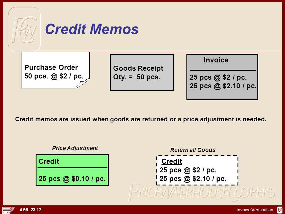 Invoice Verification 4.6fi_23.17 Credit 25 pcs @ $0.10 / pc. Credit 25 pcs @ $2 / pc. 25 pcs @ $2.10 / pc. Price Adjustment Return all Goods Credit me