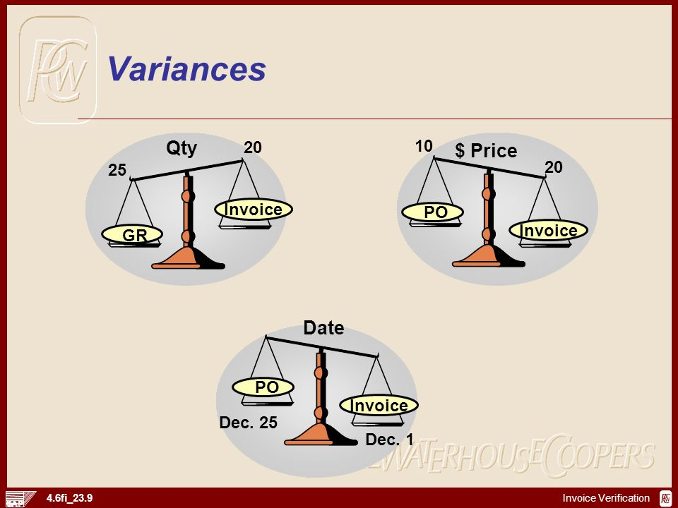 Invoice Verification 4.6fi_23.9 $ Price PO Invoice 10 20 25 20 Qty Invoice GR Date PO Invoice Dec. 25 Dec. 1 Variances