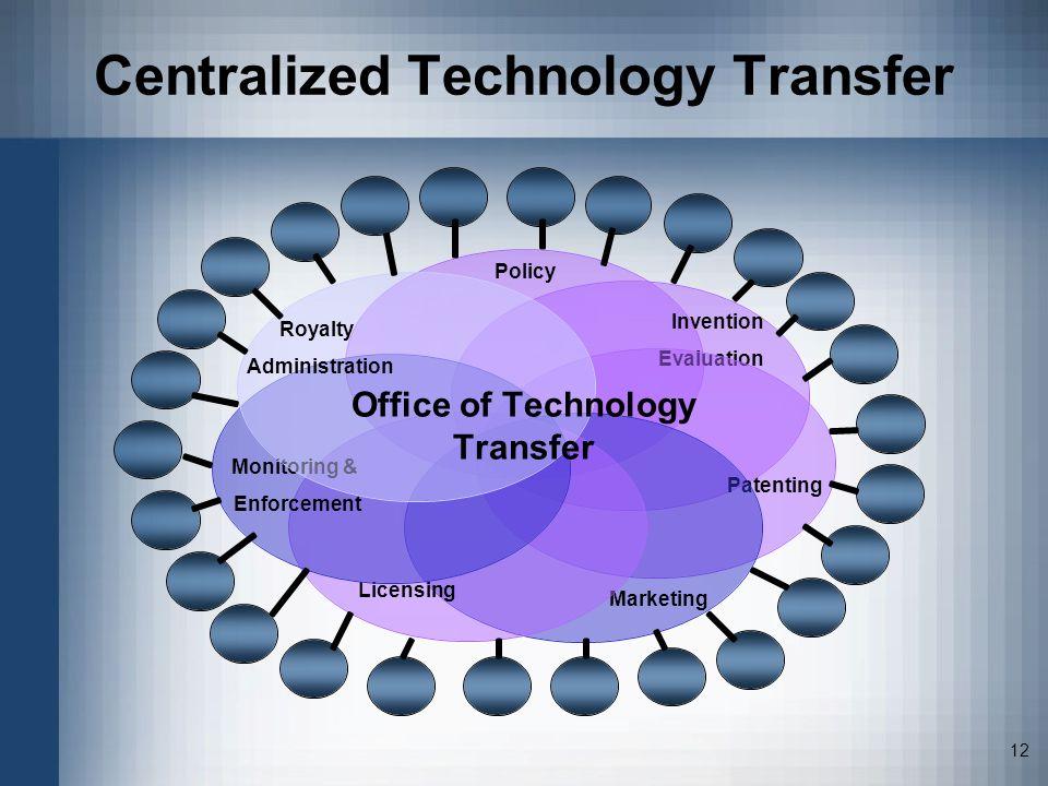 12 Centralized Technology Transfer Office of Technology Transfer