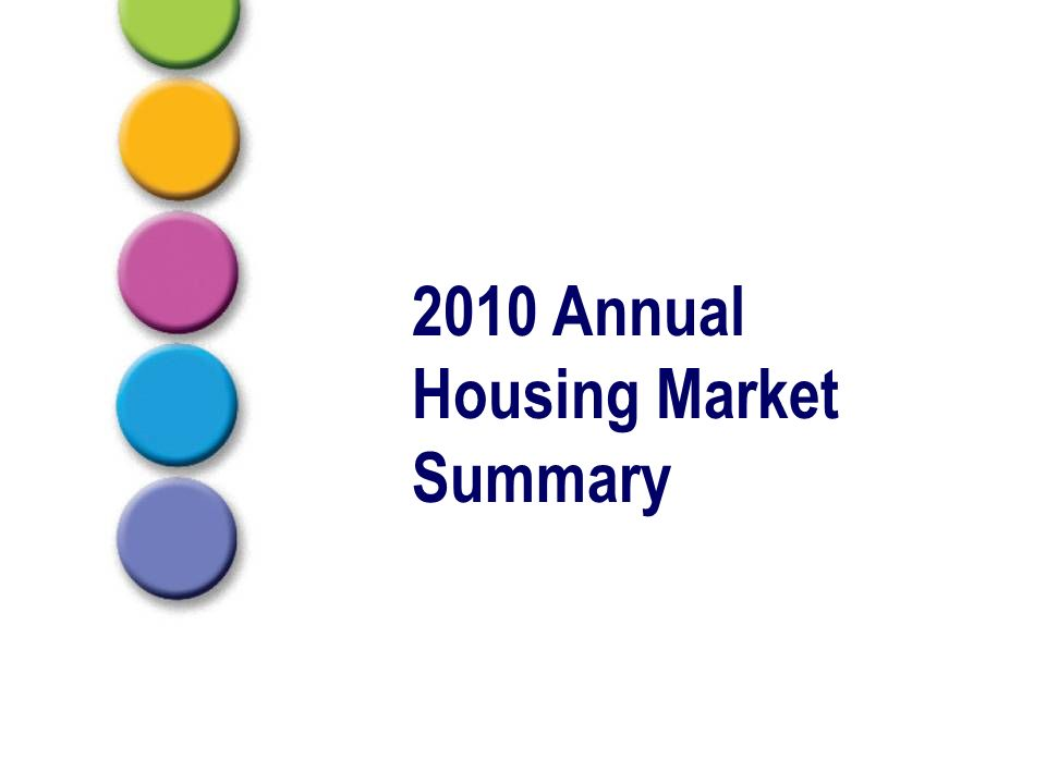 2010 Annual Housing Market Summary