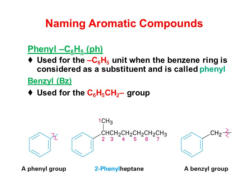 Phenyl Group Vs Benzyl Group