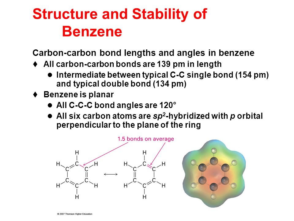 Structure and Stability of Benzene Carbon-carbon bond lengths and angles in benzene All carbon-carbon bonds are 139 pm in length Intermediate between typical C-C single bond (154 pm) and typical double bond (134 pm) Benzene is planar All C-C-C bond angles are 120° All six carbon atoms are sp 2 -hybridized with p orbital perpendicular to the plane of the ring