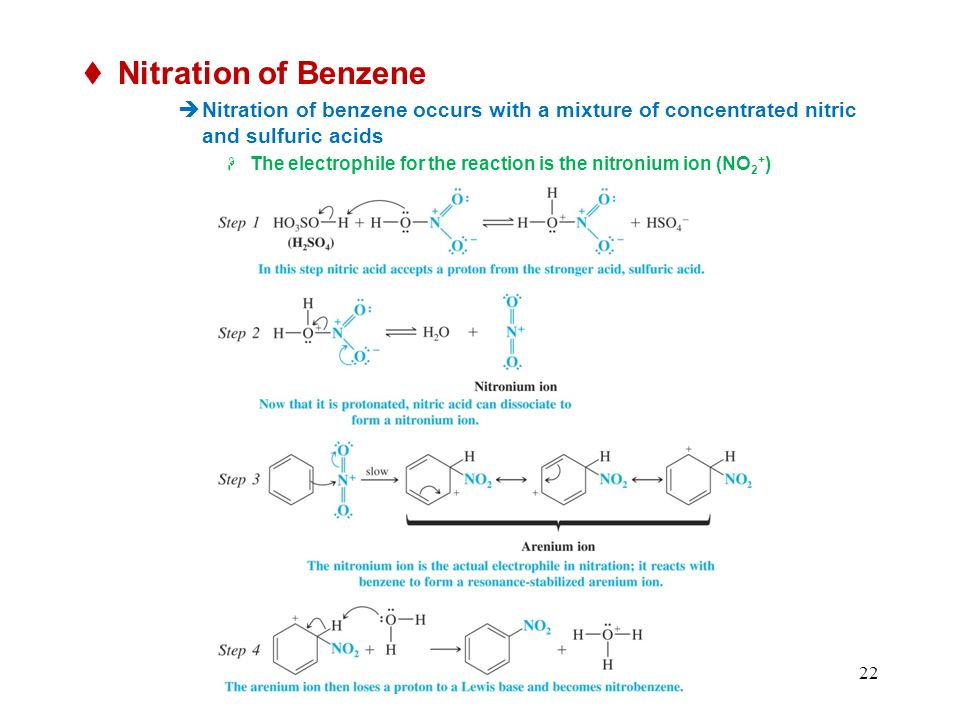 22 Nitration of Benzene Nitration of benzene occurs with a mixture of concentrated nitric and sulfuric acids The electrophile for the reaction is the nitronium ion (NO 2 + )