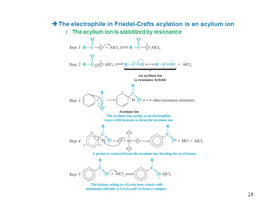 28 The electrophile in Friedel-Crafts acylation is an acylium ion The acylium ion is stabilized by resonance