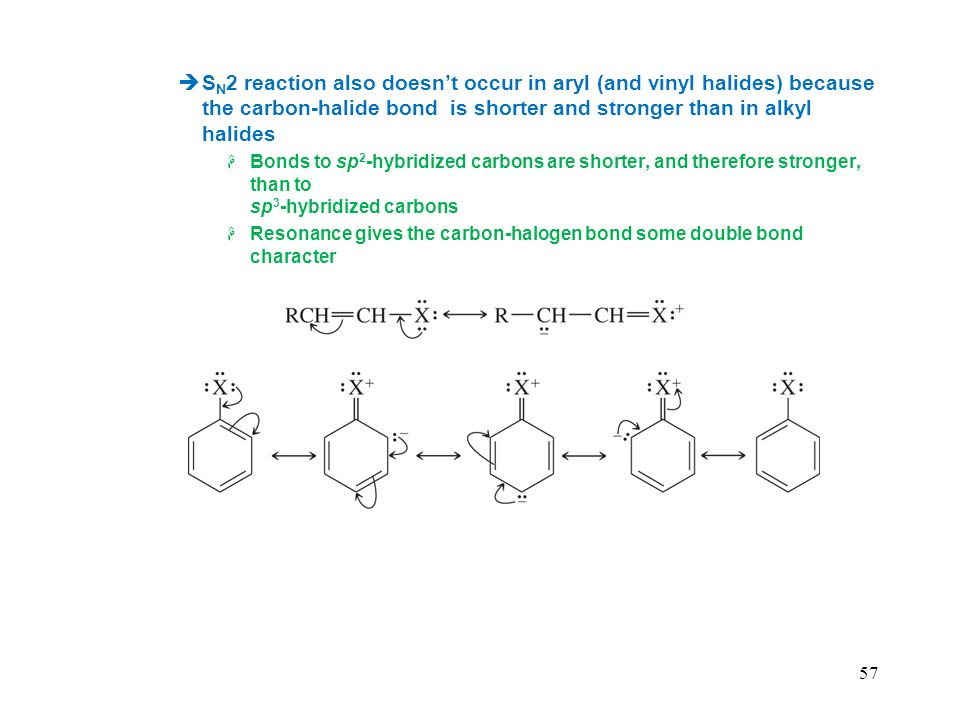 57 S N 2 reaction also doesnt occur in aryl (and vinyl halides) because the carbon-halide bond is shorter and stronger than in alkyl halides Bonds to sp 2 -hybridized carbons are shorter, and therefore stronger, than to sp 3 -hybridized carbons Resonance gives the carbon-halogen bond some double bond character