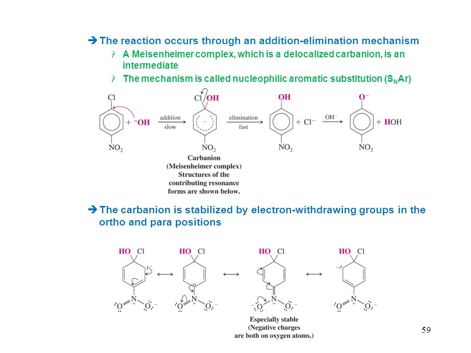 59 The reaction occurs through an addition-elimination mechanism A Meisenheimer complex, which is a delocalized carbanion, is an intermediate The mechanism is called nucleophilic aromatic substitution (S N Ar) The carbanion is stabilized by electron-withdrawing groups in the ortho and para positions