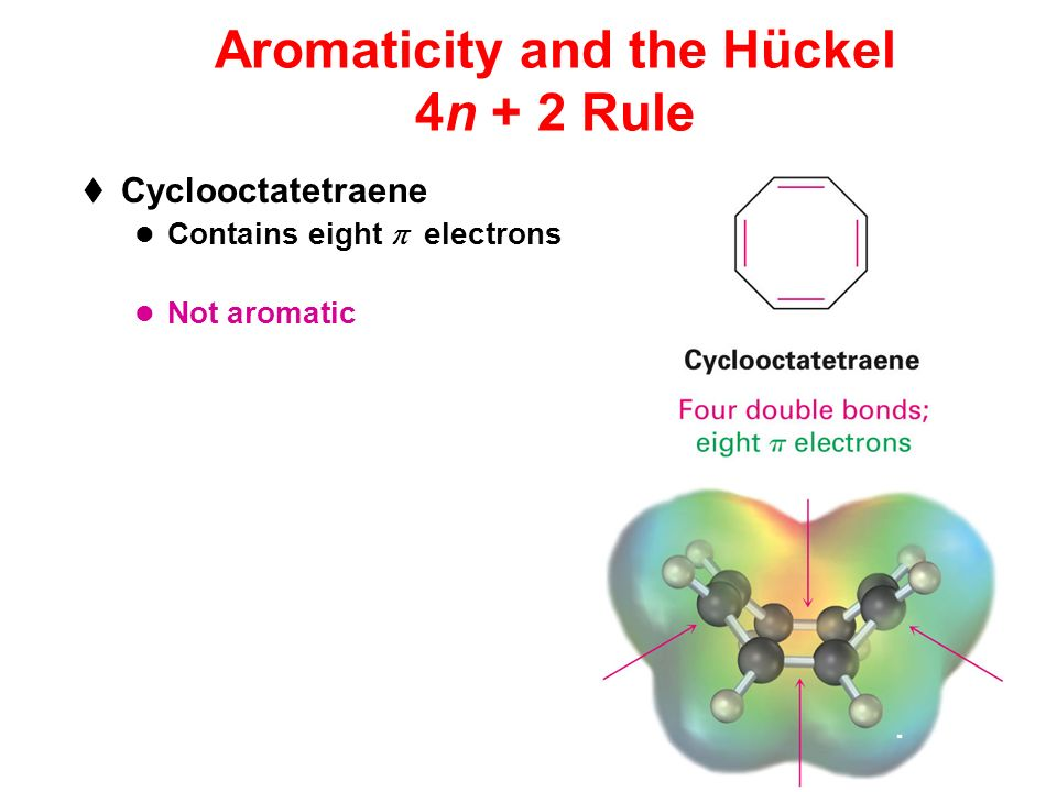 Aromaticity and the Hückel 4n + 2 Rule Cyclooctatetraene Contains eight electrons Not aromatic